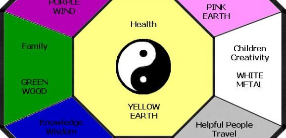 How Feng Shui Can Benefit Us